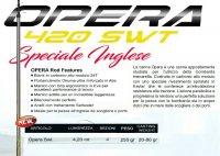 Okuma Opera SWT 420